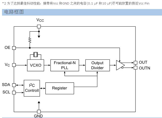 为什么压控石英晶体振荡器也需要有可编程晶振?