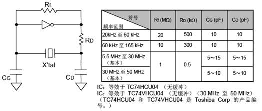 美国西迪斯晶振cb2v5,7050mm有源晶振,石英晶体振荡器
