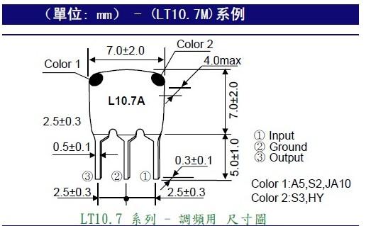 帝国科技生产的调频用 LT10.7M 系列是应用压电陶瓷良好的厚度振动,单块集成的电路,有着高选择性,高稳定性,低假响应等特点.其产品有多款频率供电路设计者选择,产品通常应用于调频收音机,无线对讲机,等电子产品,随着智能手机的普及,手机的产量被严重的影响,产量快速下滑,况且现在大中小城市电台的普及,以及发射基站的健全,从而导致大部分收音机已经数字化,目前调频收音机大部分靠出口为主,而人民币的升值,又导致了出口量下滑,国内的劳动力又不断的上升,压电陶瓷滤波器系列,目前可以说是四面楚歌!非常严峻.
