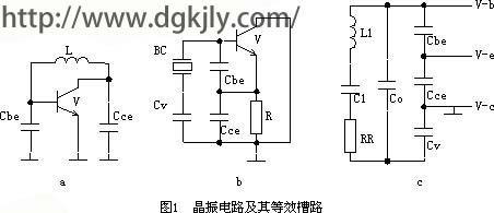 交流等效振荡电路;实际的晶振交流等效电路如图1b