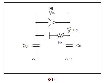 为了使石英晶振在振荡电路中可以稳定地发生振荡,电路的负性电阻与