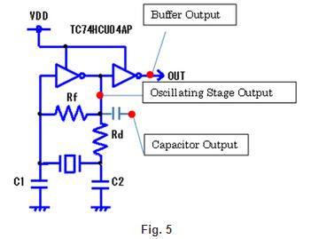 教您测量石英晶体谐振器振荡电路及激进水平方法