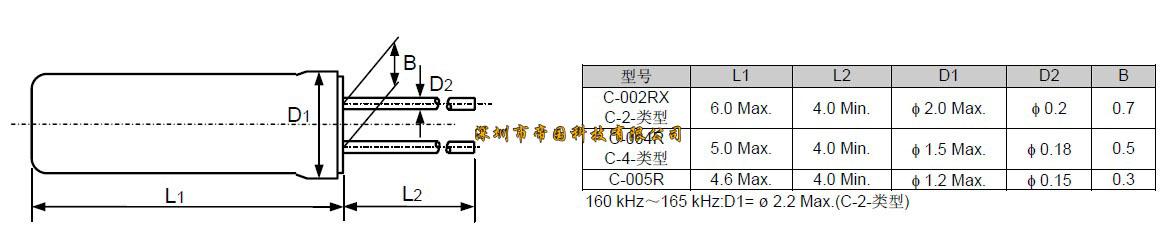 晶振电路 频率微调