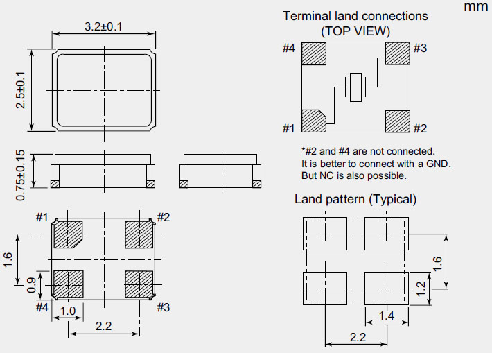 nx3225ga贴片晶振,四脚陶瓷面晶振,日本ndk株式会社