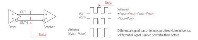 噪音晶体振荡器电路图